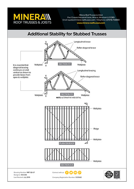 Additional Stability for Stubbed Trusses