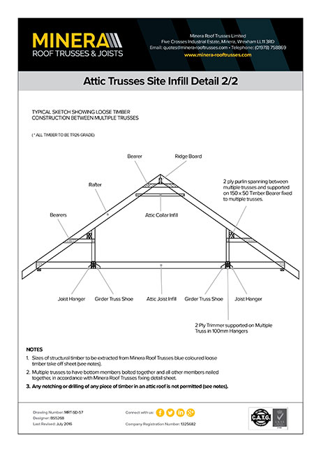 Attic Trusses Site Infill Detail 2/2