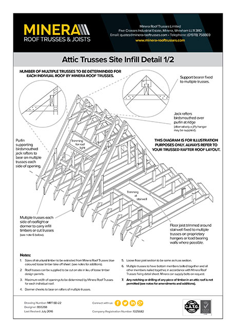 Attic Trusses Site Infill Detail 1/2