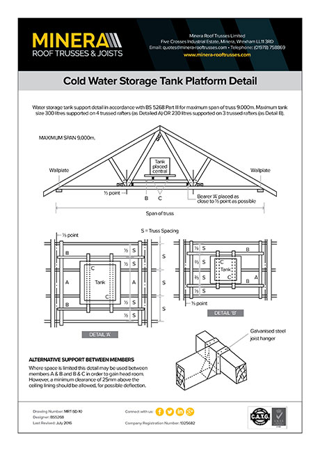 Cold Water Storage Tank Platform Detail