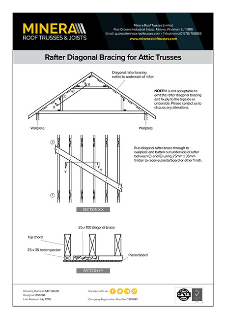 Rafter Diagonal Bracing for Attic Trusses